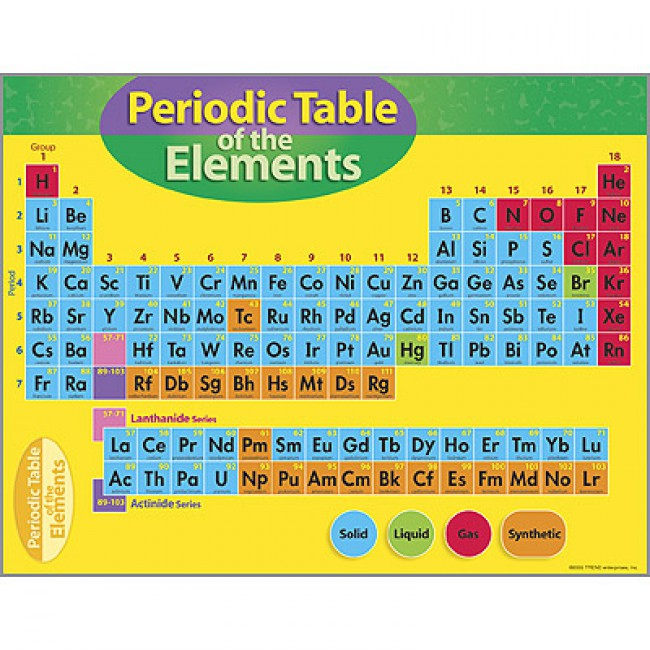 Periodic table poster edsports the school shop periodic table poster urtaz Image collections