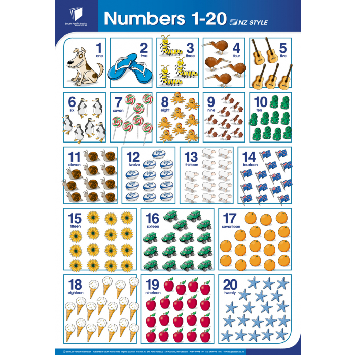 Nz Numbers 1-20 Poster